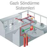 gazli_sondurme_